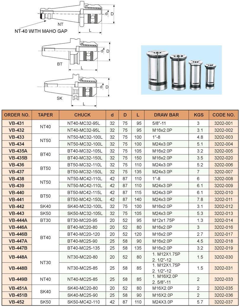 Bau-kep-dao-phay-collet-tru-4