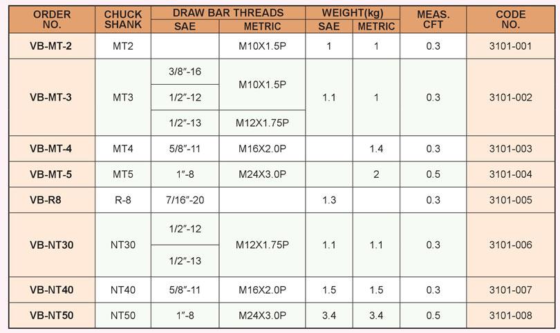Bau-kep-OZ25-NT,-R8,-MT5-3