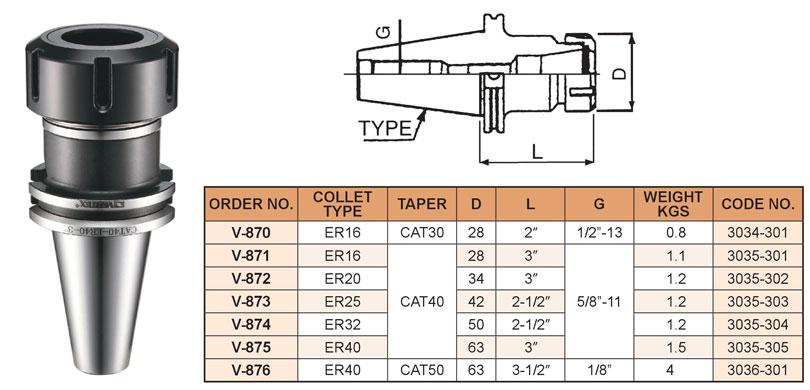 Bau-kep-dao-phay-CAT-ER-2