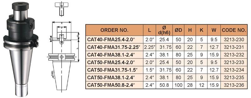 Bau-kep-dao-phay-khoa-mat-CAT-2